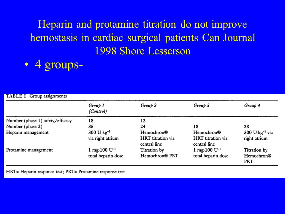 Heparin and protamine titration do not improve hemostasis in cardiac surgical patients Can Journal 1998 Shore Lesserson