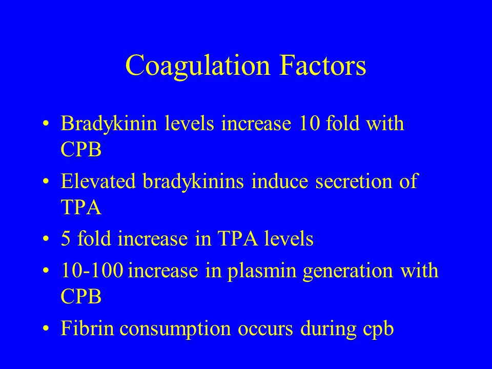 Coagulation Factors Bradykinin levels increase 10 fold with CPB
