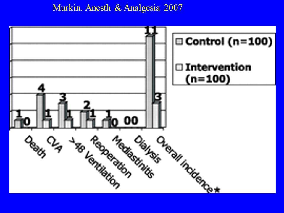 Murkin. Anesth & Analgesia 2007