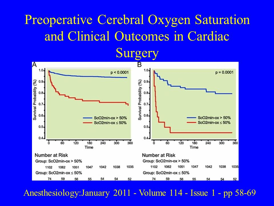 Preoperative Cerebral Oxygen Saturation and Clinical Outcomes in Cardiac Surgery