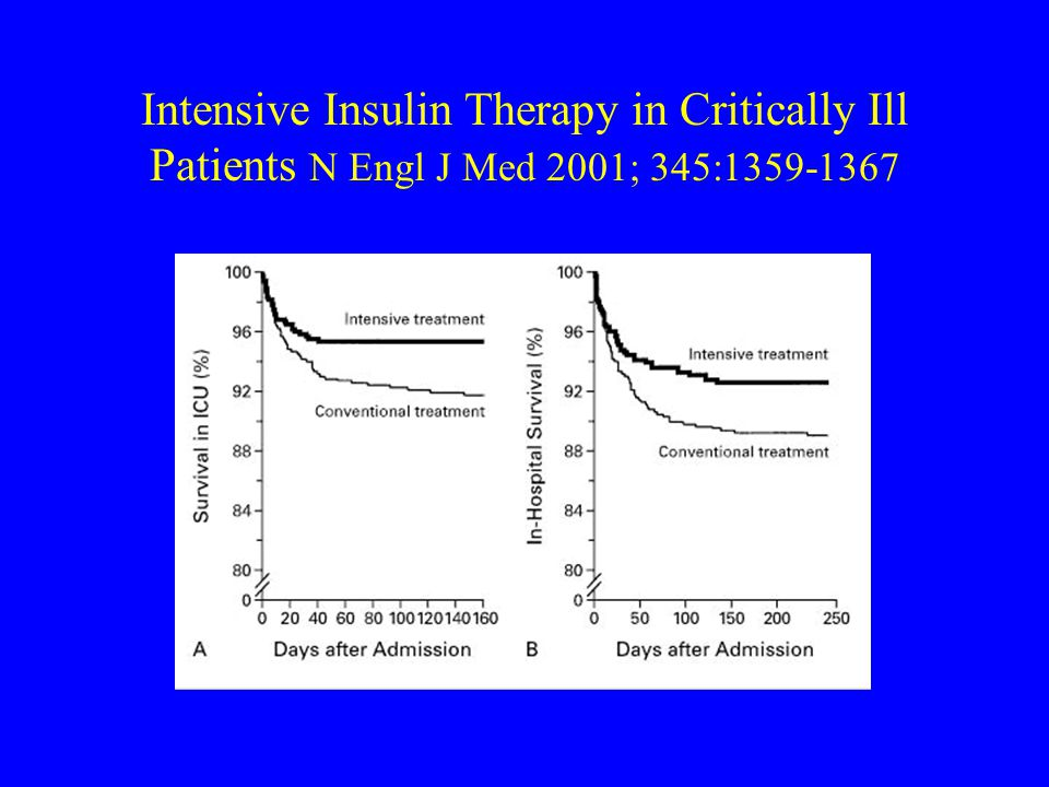 Intensive Insulin Therapy in Critically Ill Patients N Engl J Med 2001; 345:1359-1367