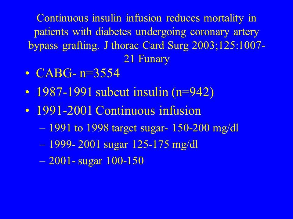 CABG- n=3554 1987-1991 subcut insulin (n=942)