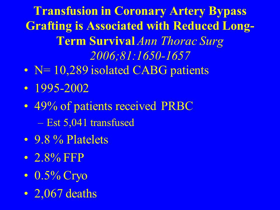 N= 10,289 isolated CABG patients 1995-2002