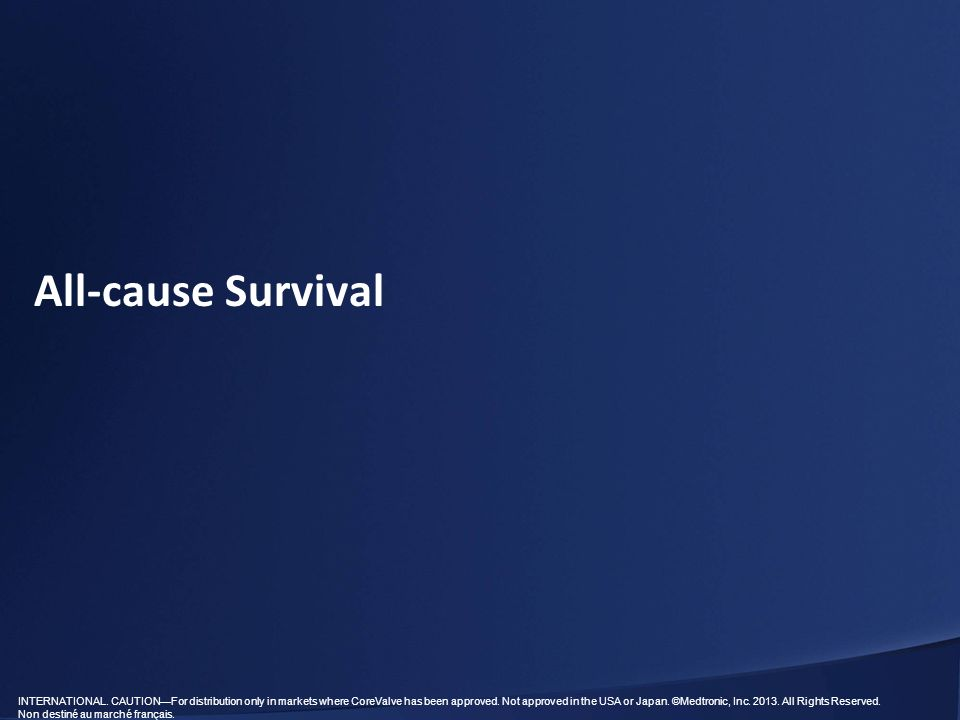 All-cause Survival