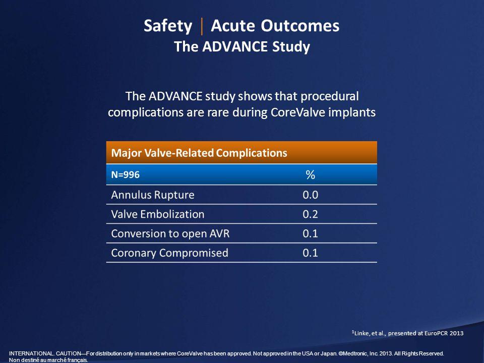 Alternative transarterial access for CoreValve ...