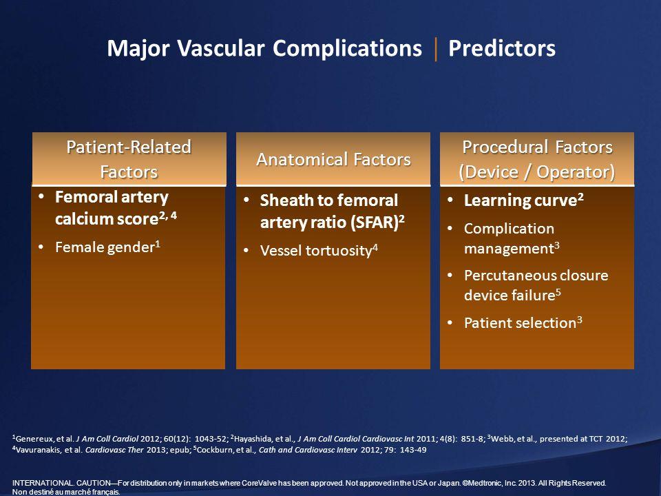 Major Vascular Complications │ Predictors