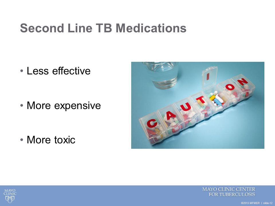 Second Line TB Medications