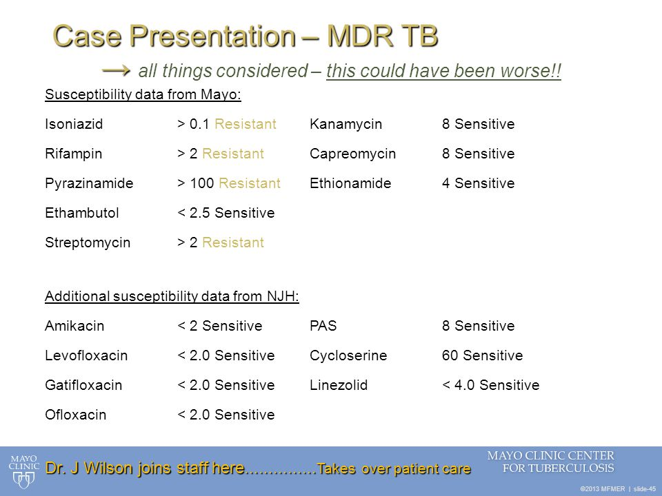 Case Presentation – MDR TB → all things considered – this could have been worse!!