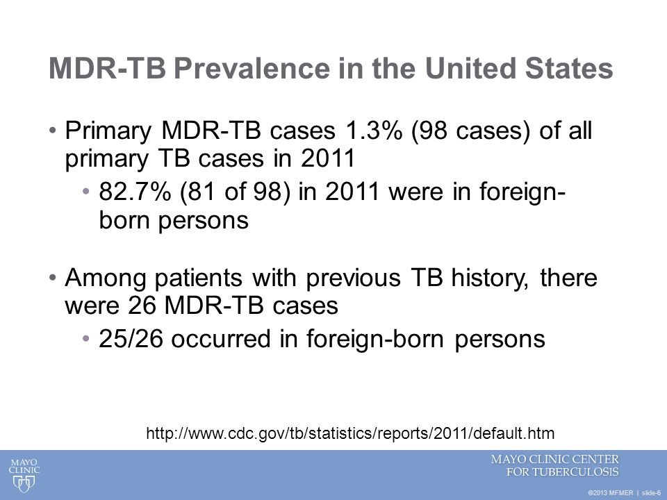 MDR-TB Prevalence in the United States