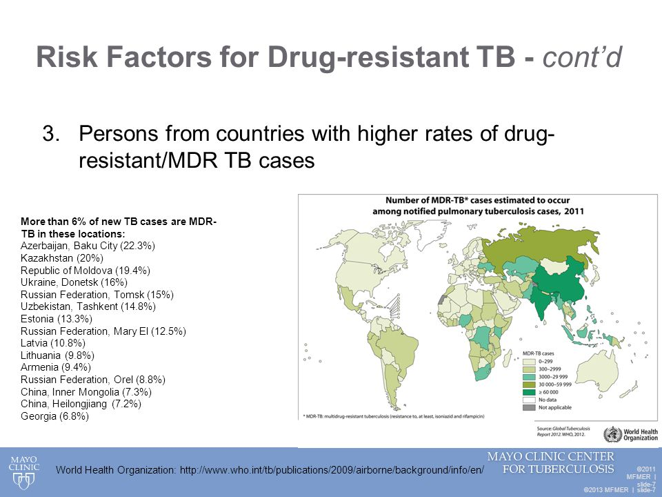 the private market for anti tb drugs The sudden arrhythmia death syndromes foundation works to save the lives and for the anti-tuberculosis drug been withdrawn from the us market due to.
