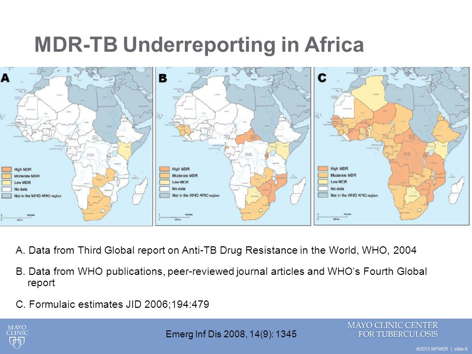 MDR-TB Underreporting in Africa