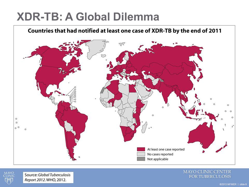 XDR-TB: A Global Dilemma