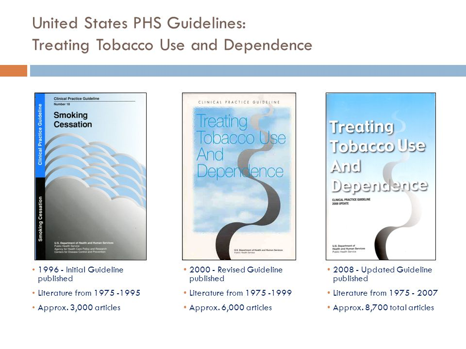 United States PHS Guidelines: Treating Tobacco Use and Dependence
