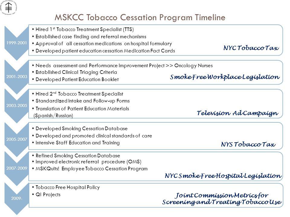 MSKCC Tobacco Cessation Program Timeline