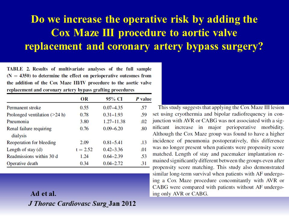 Do we increase the operative risk by adding the Cox Maze III procedure to aortic valve replacement and coronary artery bypass surgery