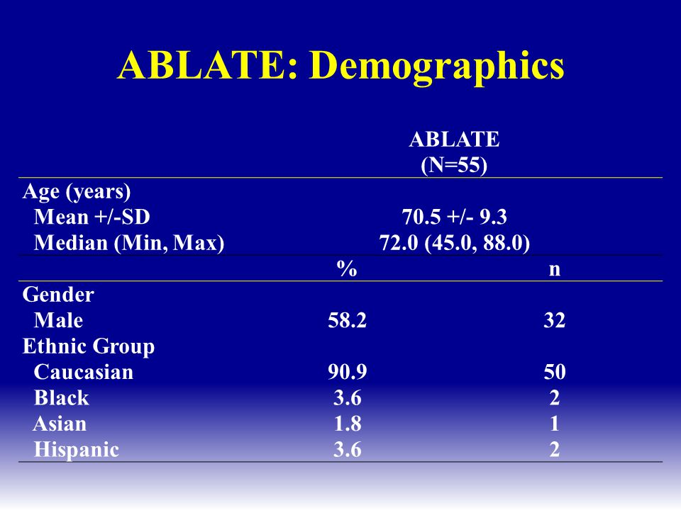 ABLATE: Demographics ABLATE (N=55) Age (years) Mean +/-SD 70.5 +/- 9.3