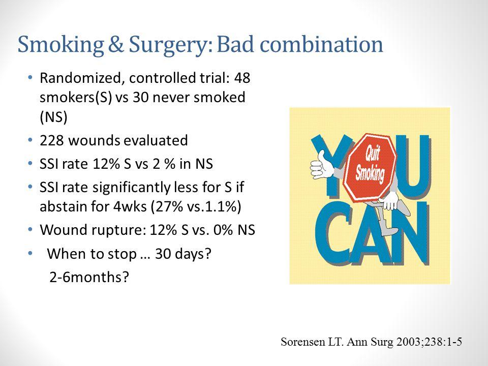 Smoking & Surgery: Bad combination