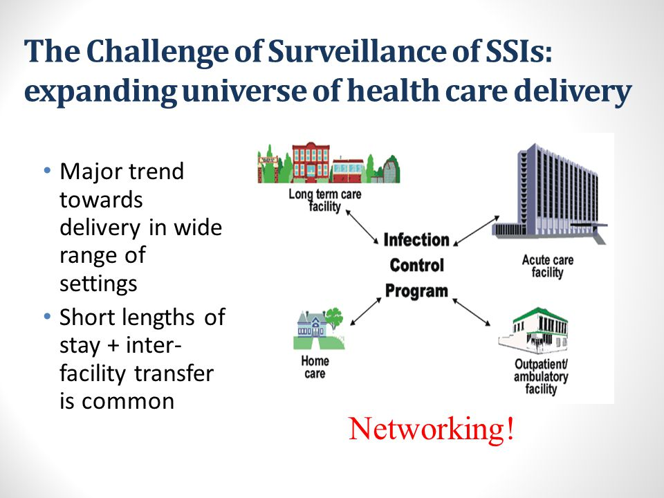 The Challenge of Surveillance of SSIs: expanding universe of health care delivery