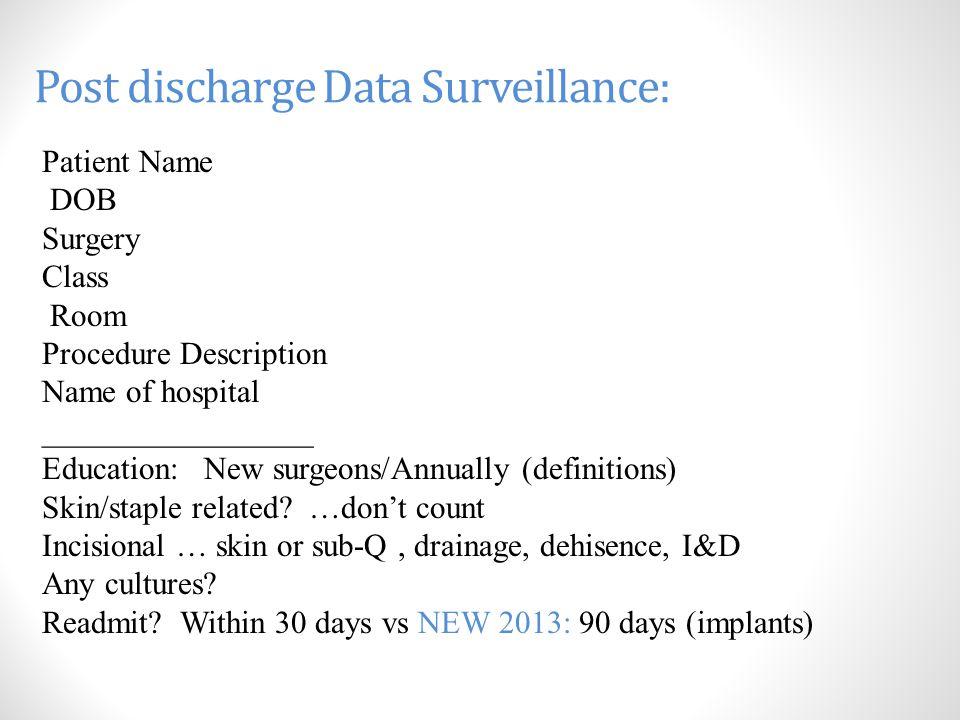 Post discharge Data Surveillance: