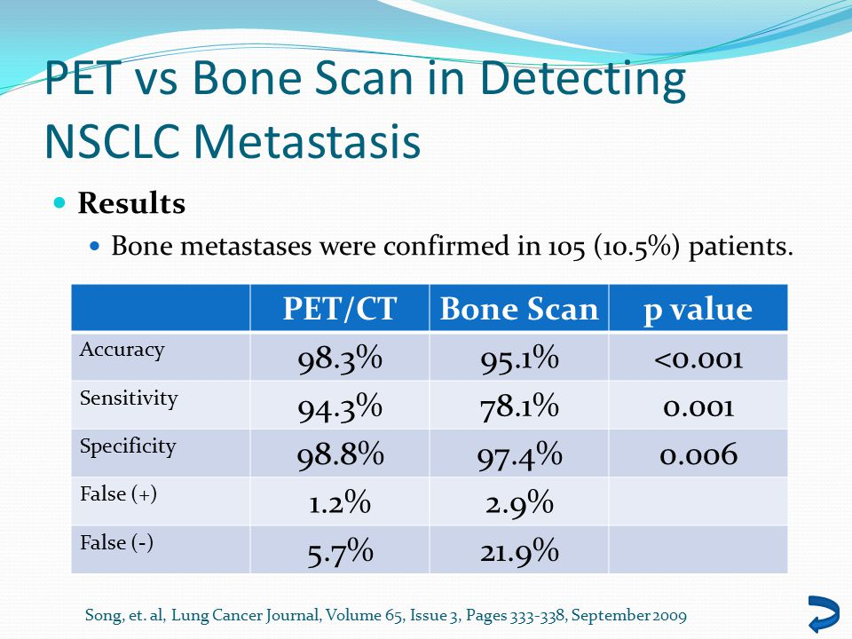 PET vs Bone Scan in Detecting NSCLC Metastasis