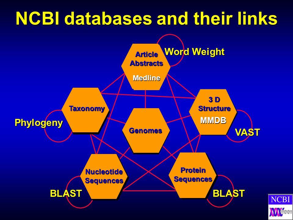 NCBI databases and their links