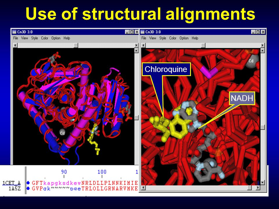 Use of structural alignments