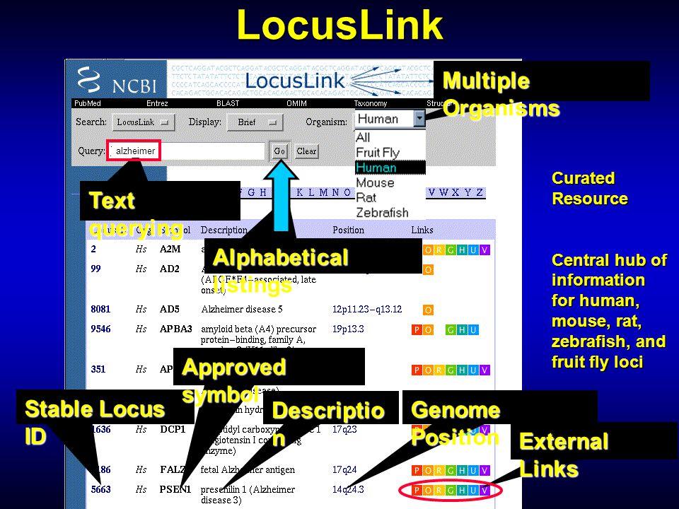 LocusLink Multiple Organisms Text querying Alphabetical listings