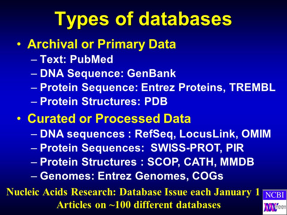 Types of databases Archival or Primary Data Curated or Processed Data
