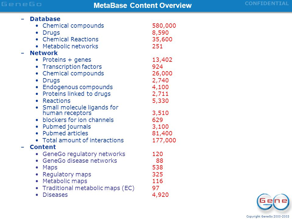 MetaBase Content Overview