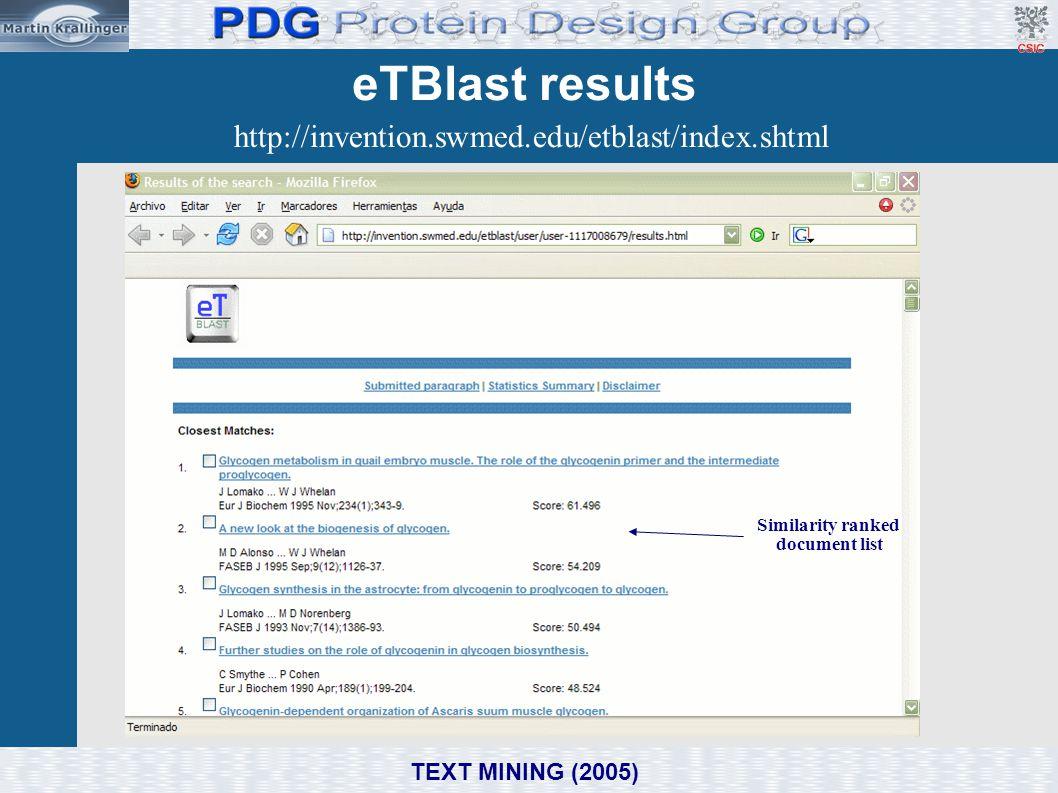 eTBlast results http://invention.swmed.edu/etblast/index.shtml