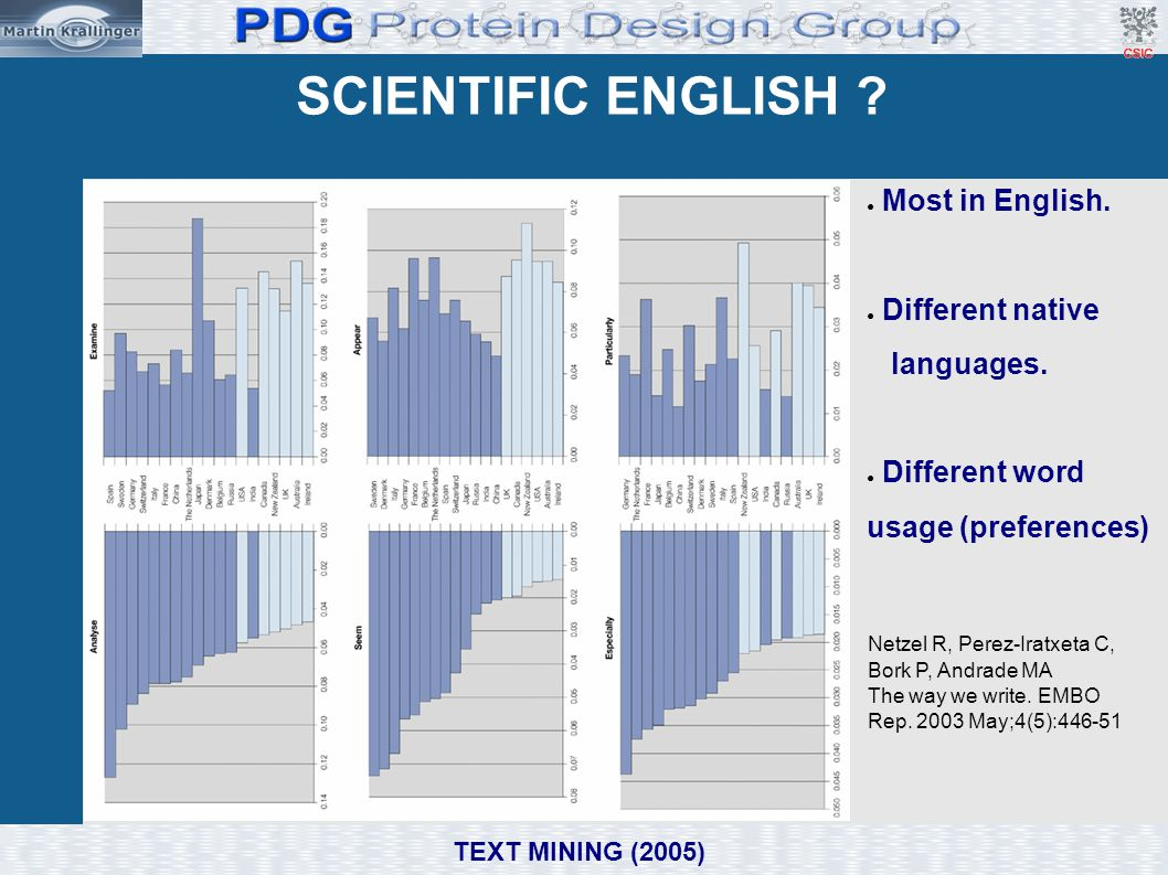 SCIENTIFIC ENGLISH Most in English. Different native languages.