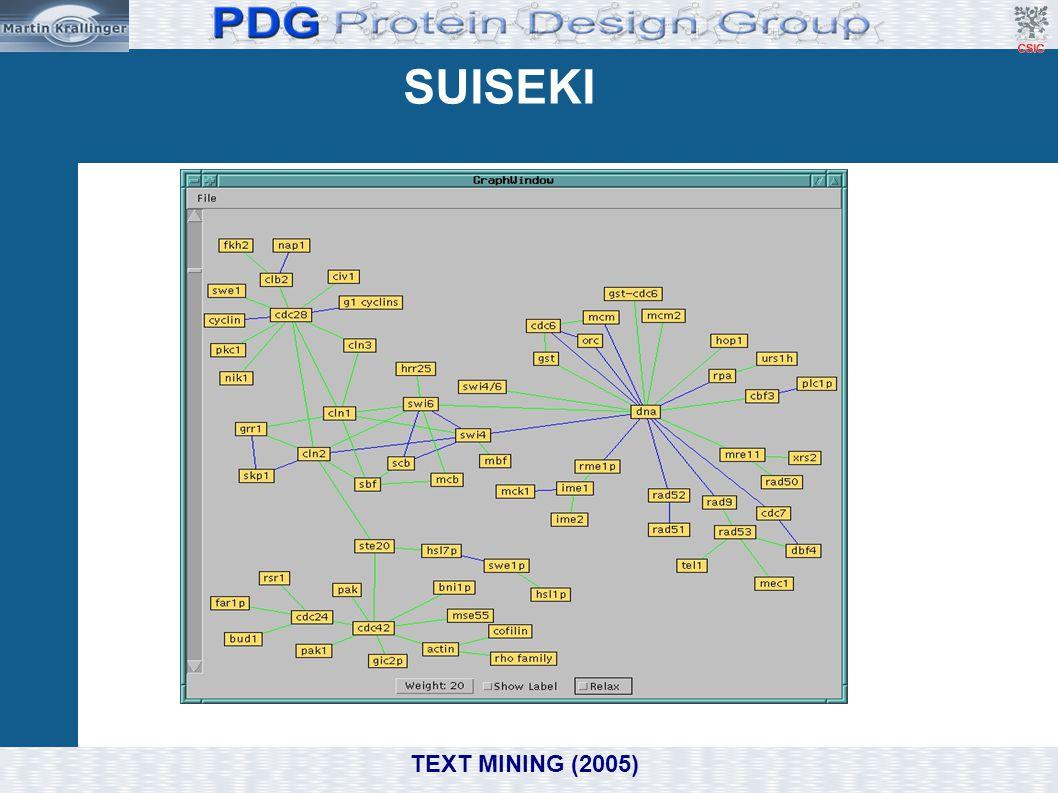 SUISEKI TEXT MINING (2005)