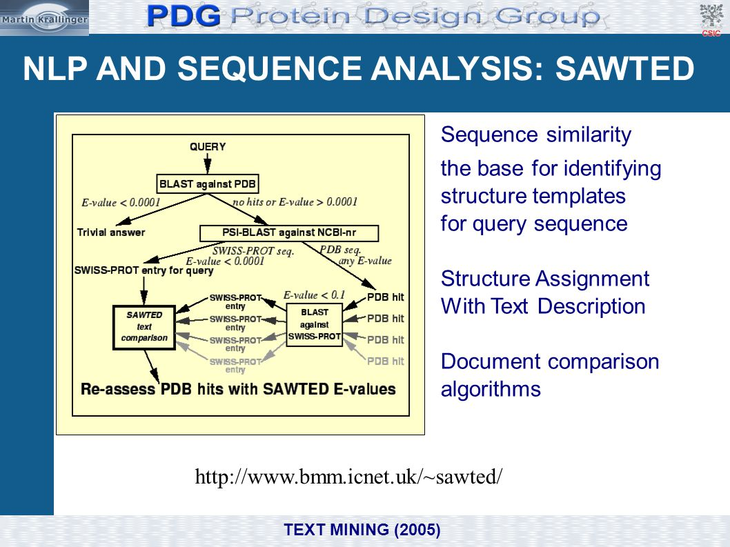 NLP AND SEQUENCE ANALYSIS: SAWTED