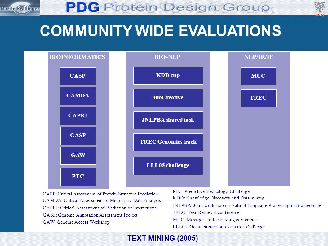 COMMUNITY WIDE EVALUATIONS