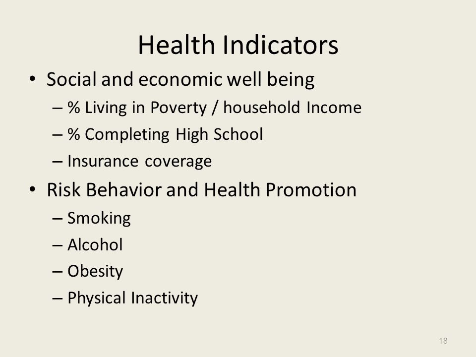 Health Indicators Social and economic well being