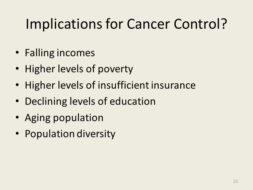 Implications for Cancer Control