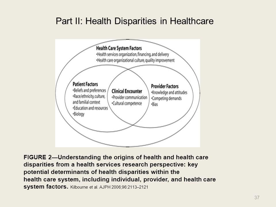 Part II: Health Disparities in Healthcare