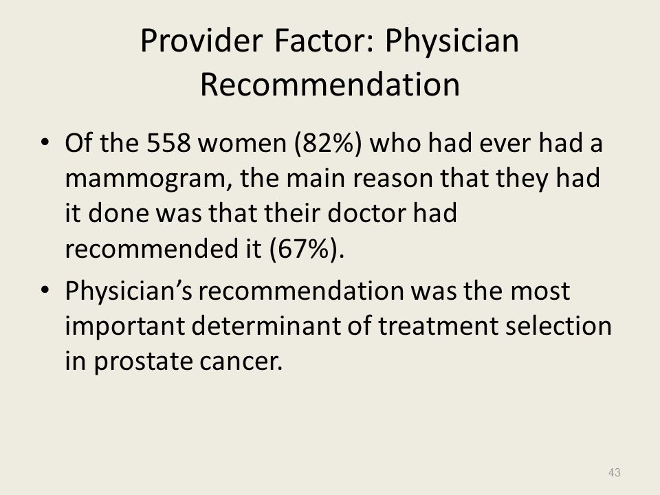Provider Factor: Physician Recommendation