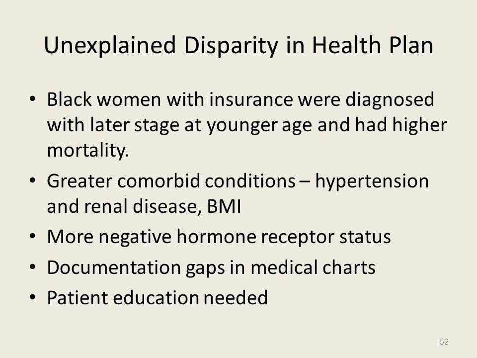 Unexplained Disparity in Health Plan