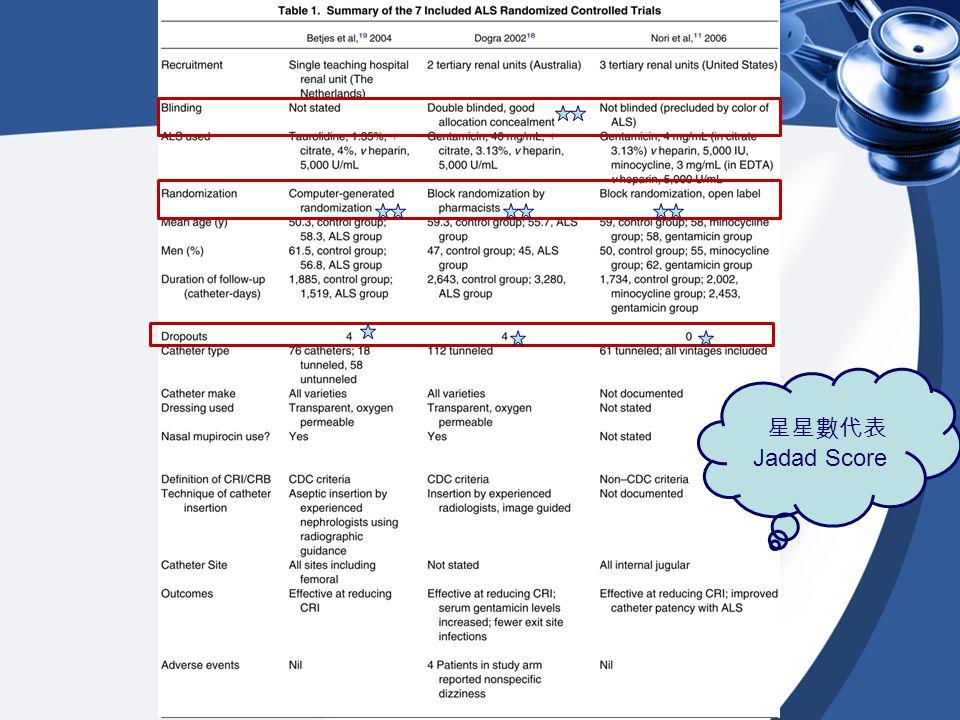 星星數代表Jadad Score