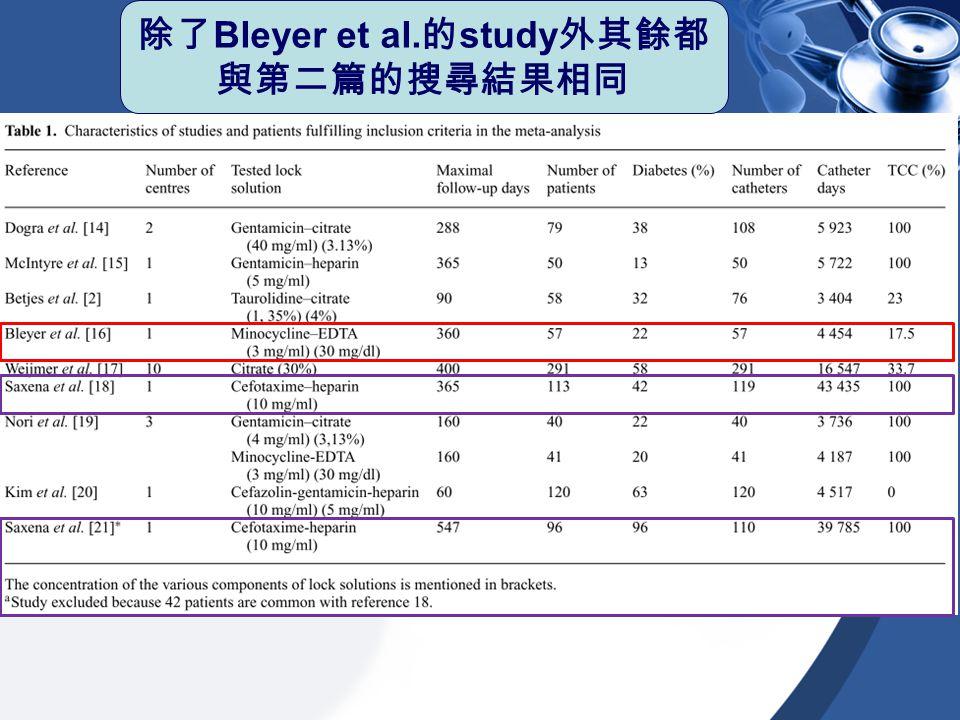 除了Bleyer et al.的study外其餘都與第二篇的搜尋結果相同