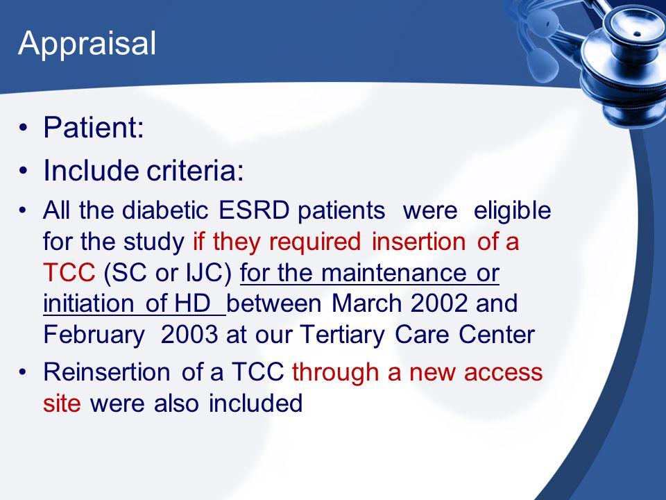 Appraisal Patient: Include criteria:
