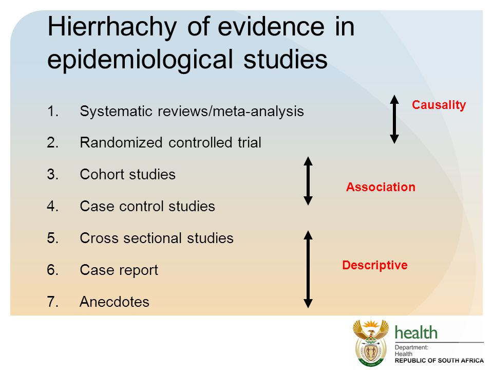 Hierrhachy of evidence in epidemiological studies