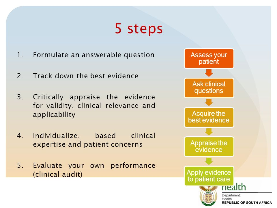 5 steps Formulate an answerable question Track down the best evidence