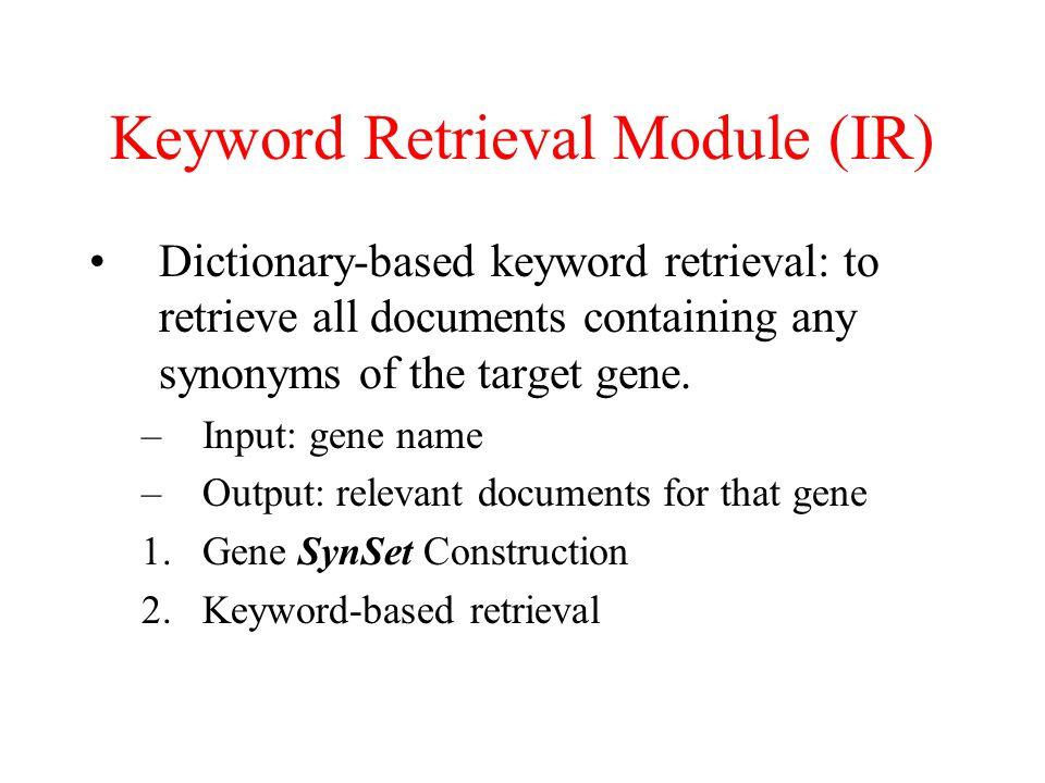 Keyword Retrieval Module (IR)