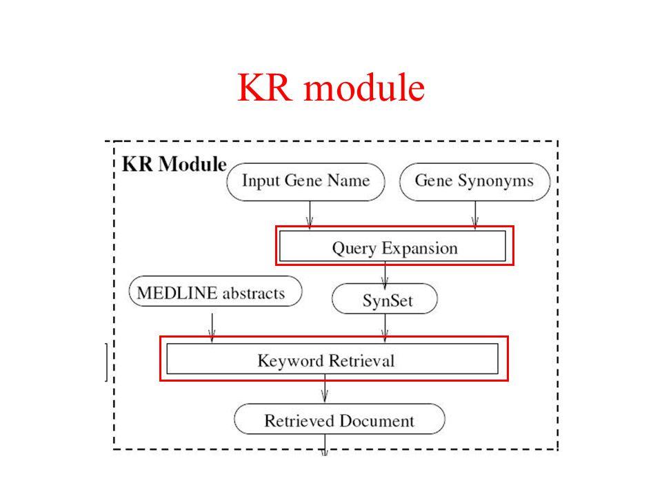 KR module