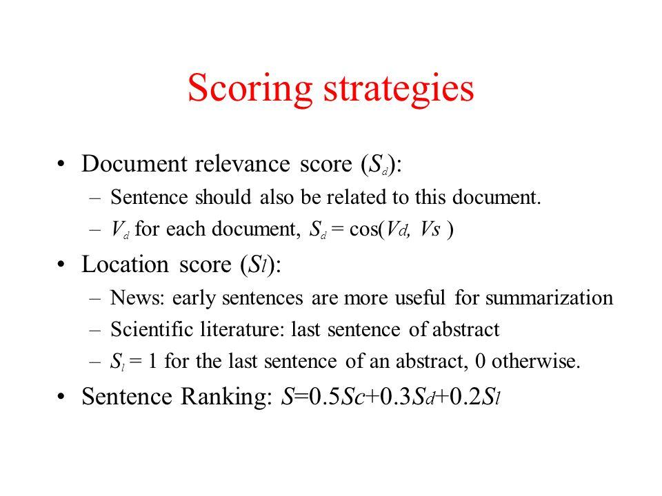 Scoring strategies Document relevance score (Sd): Location score (Sl):