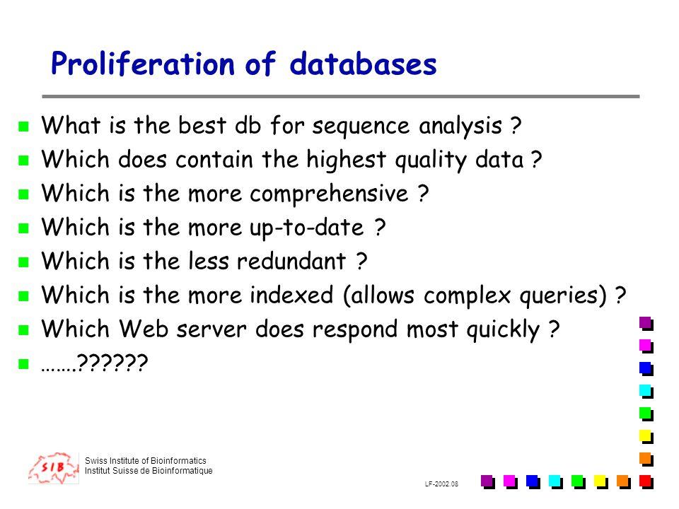Proliferation of databases
