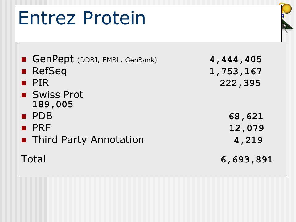 Entrez Protein GenPept (DDBJ, EMBL, GenBank) 4,444,405