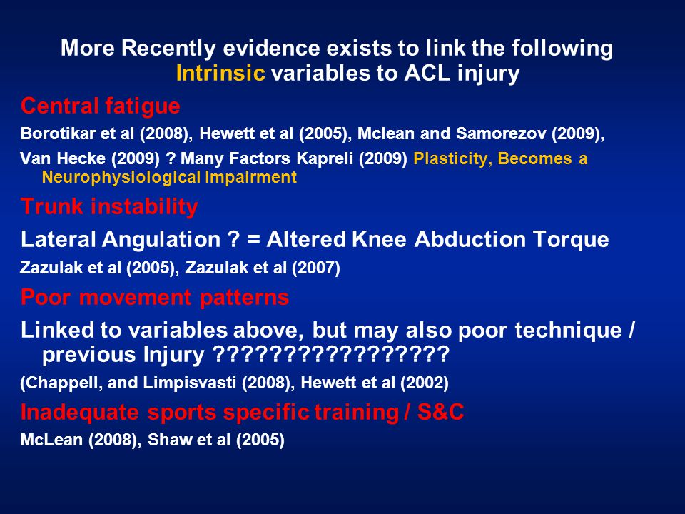 Lateral Angulation = Altered Knee Abduction Torque